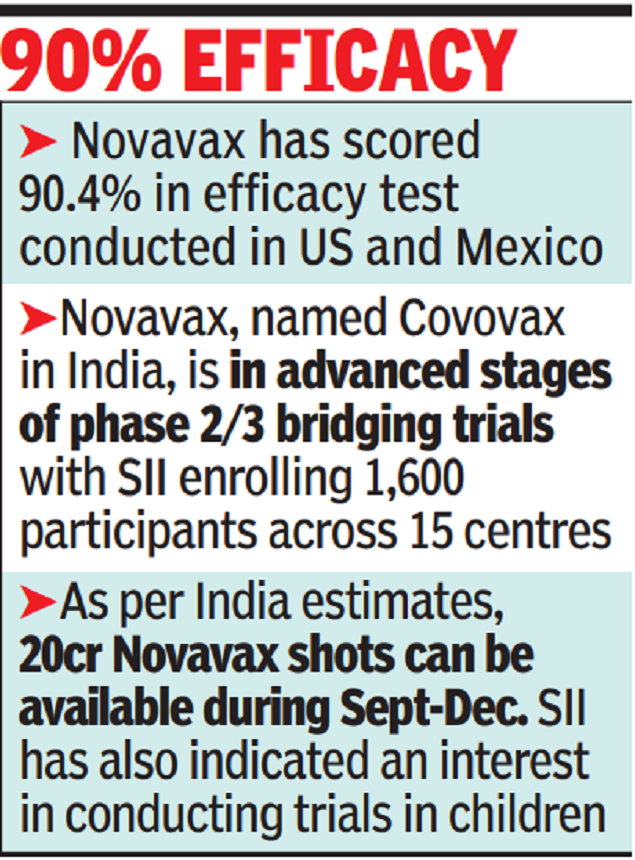 Covid-19: Novavax set for India launch with Serum Institute of India as manufacturing partner